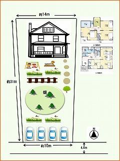 松本市新村965-1 新築住宅